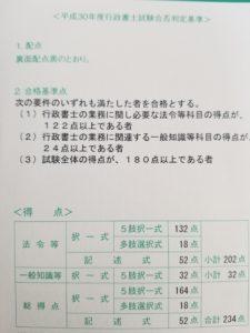 平成30年度行政書士試験 合否通知書